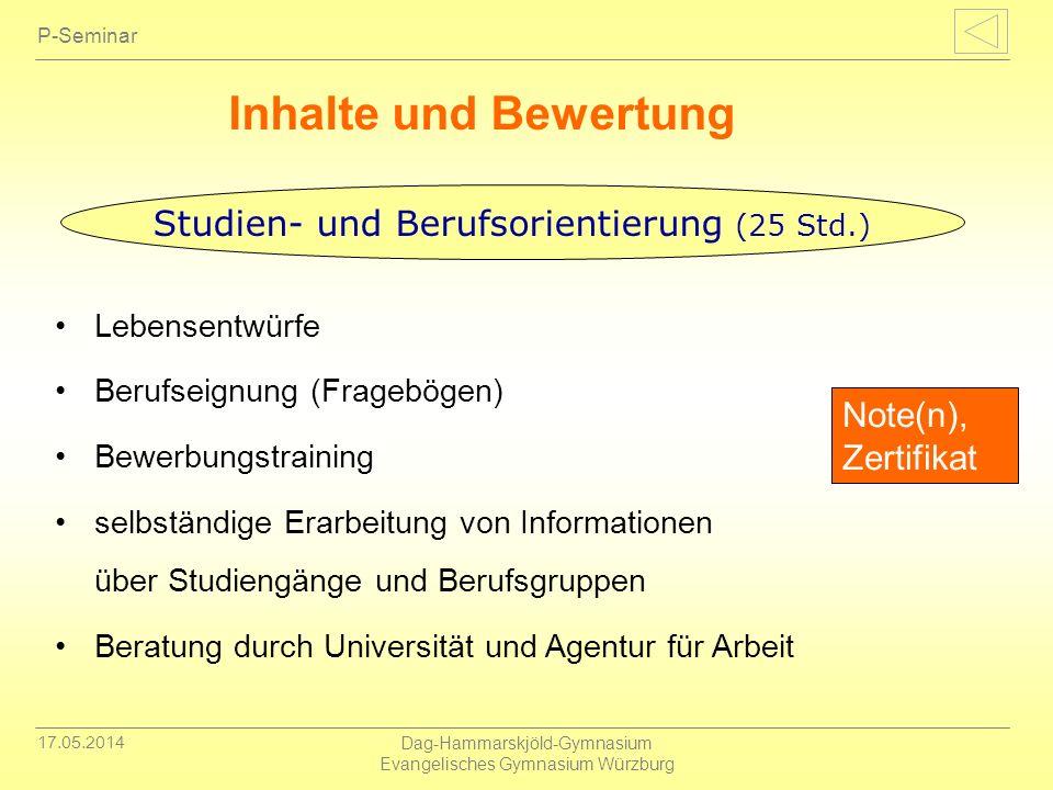 Inhalte und Bewertung Studien- und Berufsorientierung (25 Std.)