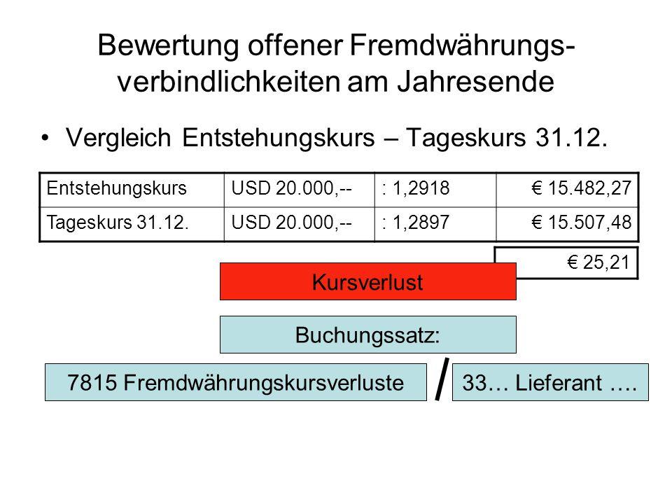 Bewertung offener Fremdwährungs-verbindlichkeiten am Jahresende