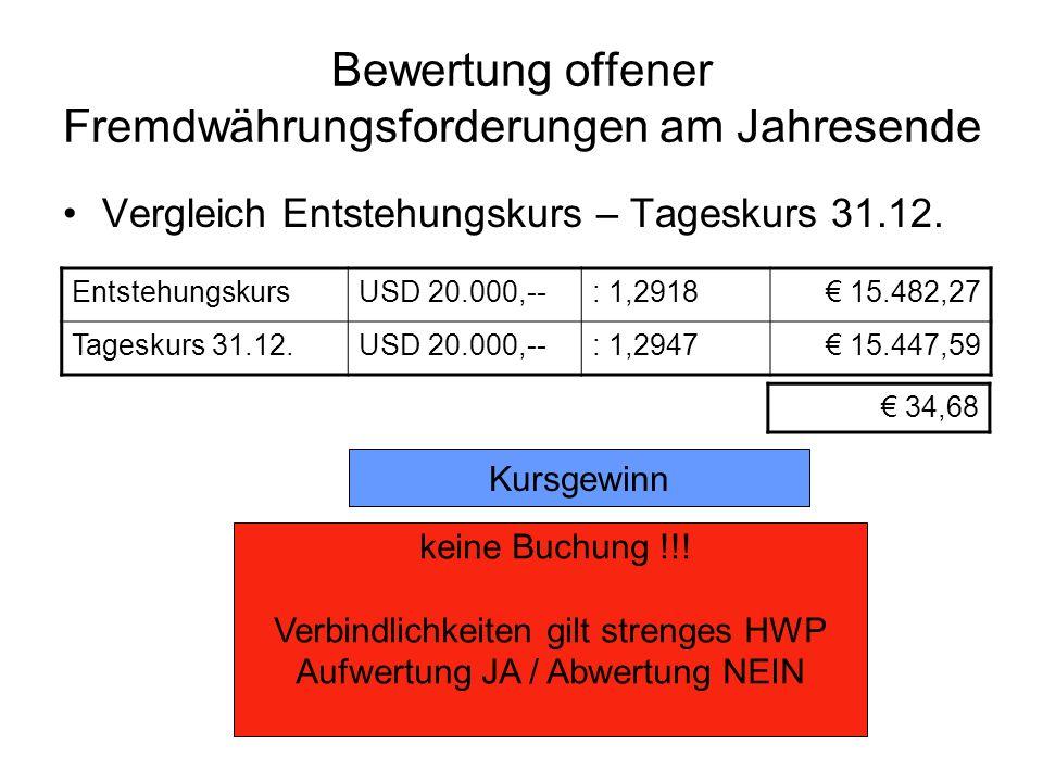 Bewertung offener Fremdwährungsforderungen am Jahresende