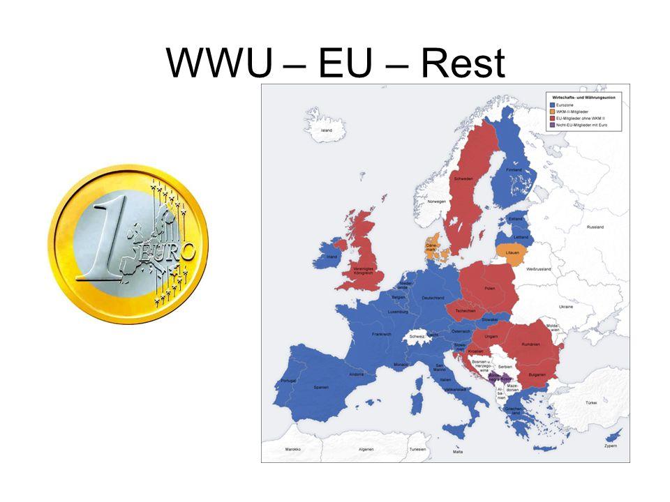 WWU – EU – Rest WWU: Wirtschafts- und Währungsunion