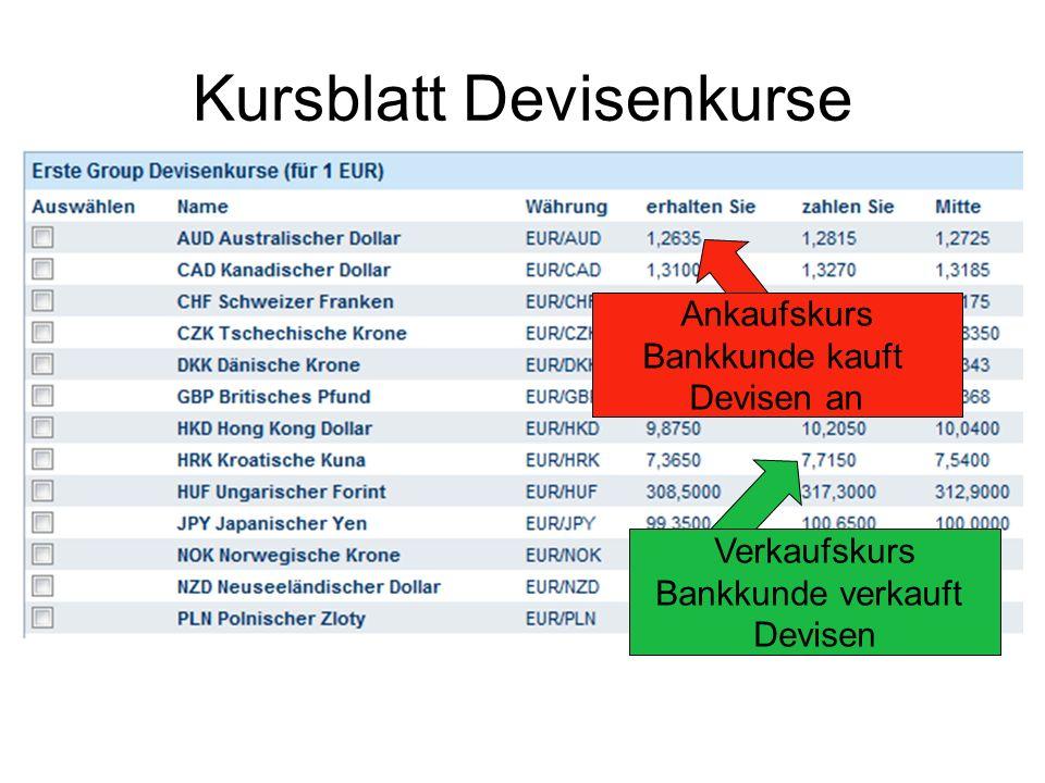 Kursblatt Devisenkurse