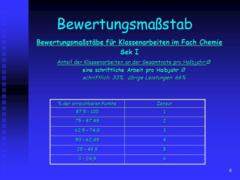 Bewertungsmaßstäbe für Klassenarbeiten im Fach Chemie