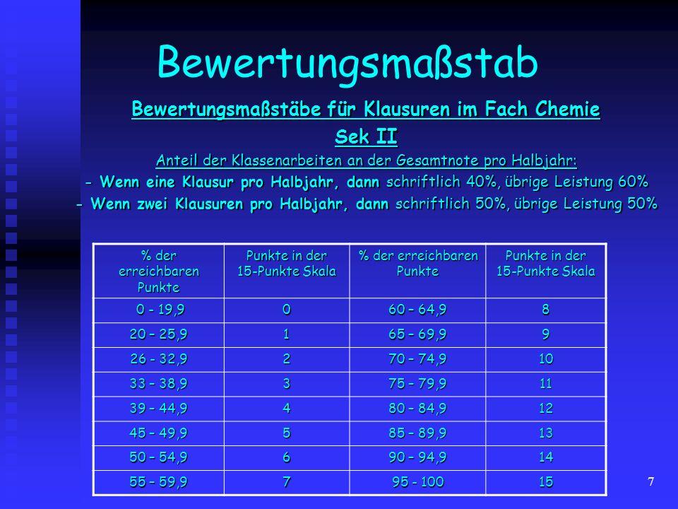 Bewertungsmaßstäbe für Klausuren im Fach Chemie