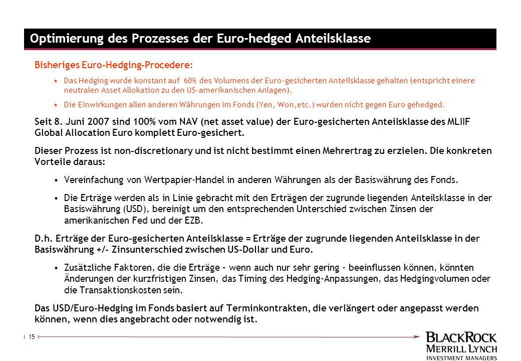 Optimierung des Prozesses der Euro-hedged Anteilsklasse