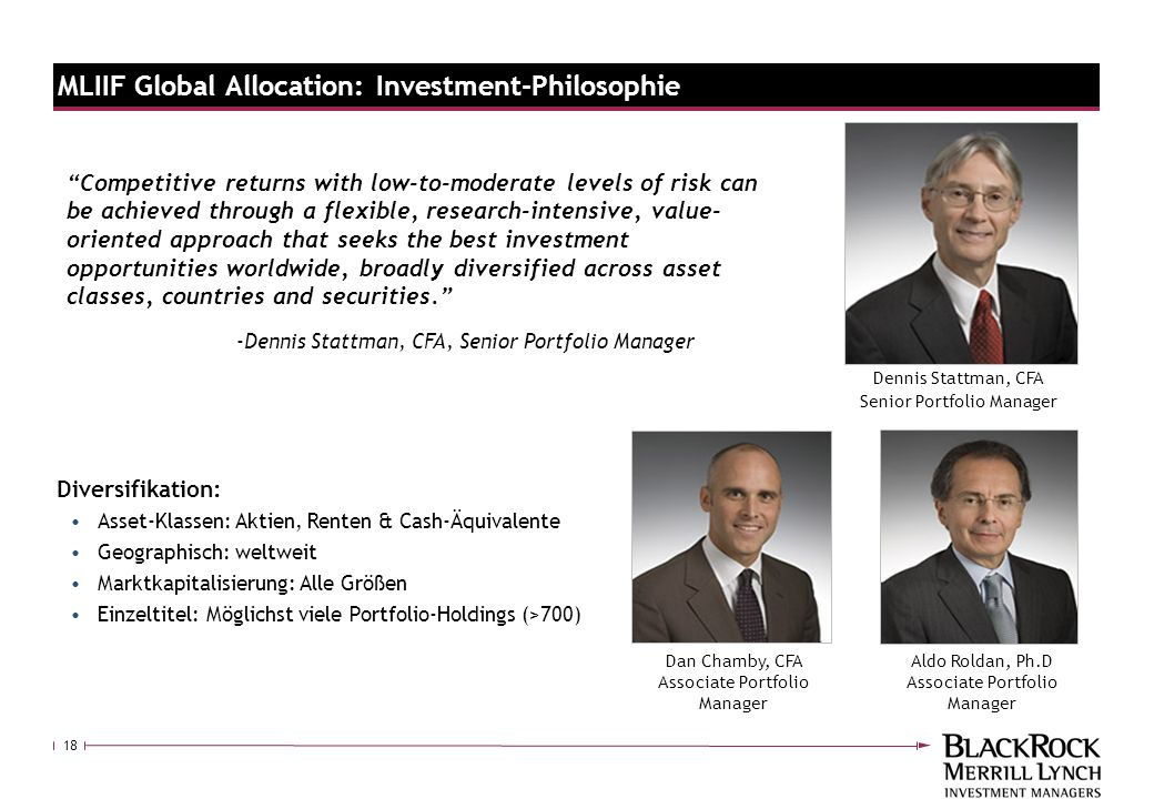 MLIIF Global Allocation: Investment-Philosophie