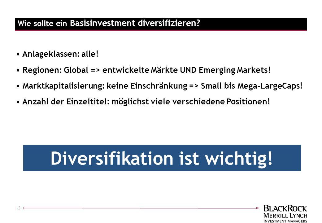 Diversifikation ist wichtig!