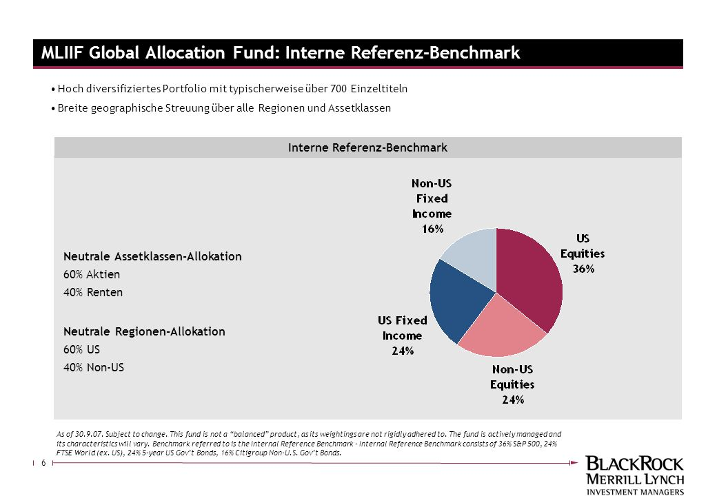 MLIIF Global Allocation Fund: Interne Referenz-Benchmark