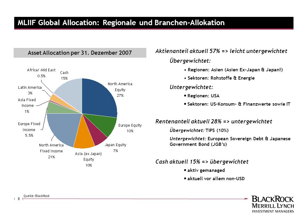 MLIIF Global Allocation: Regionale und Branchen-Allokation