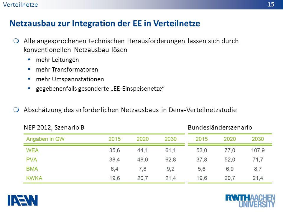 Netzausbau zur Integration der EE in Verteilnetze