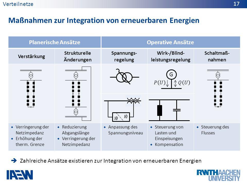 Maßnahmen zur Integration von erneuerbaren Energien