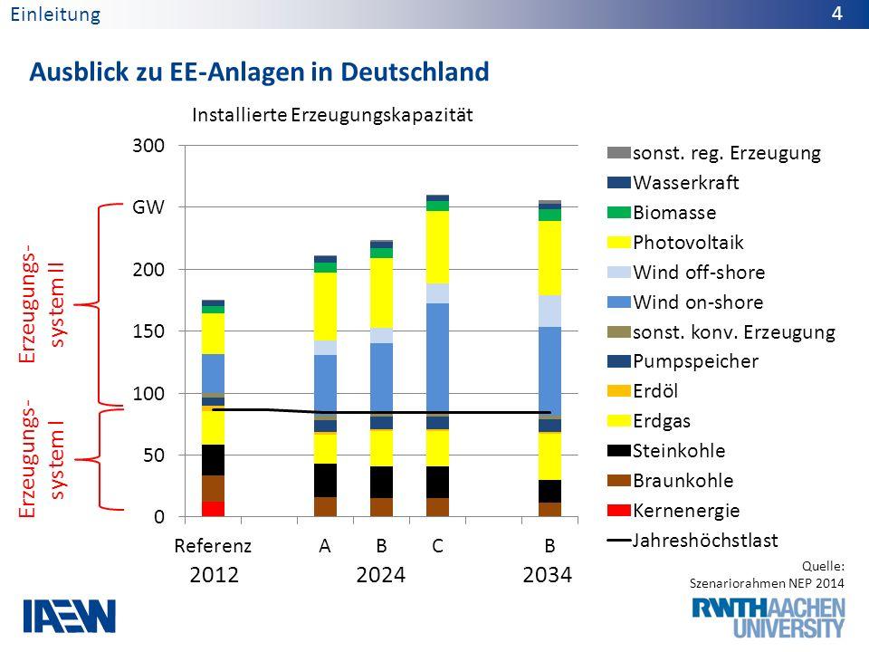 Ausblick zu EE-Anlagen in Deutschland