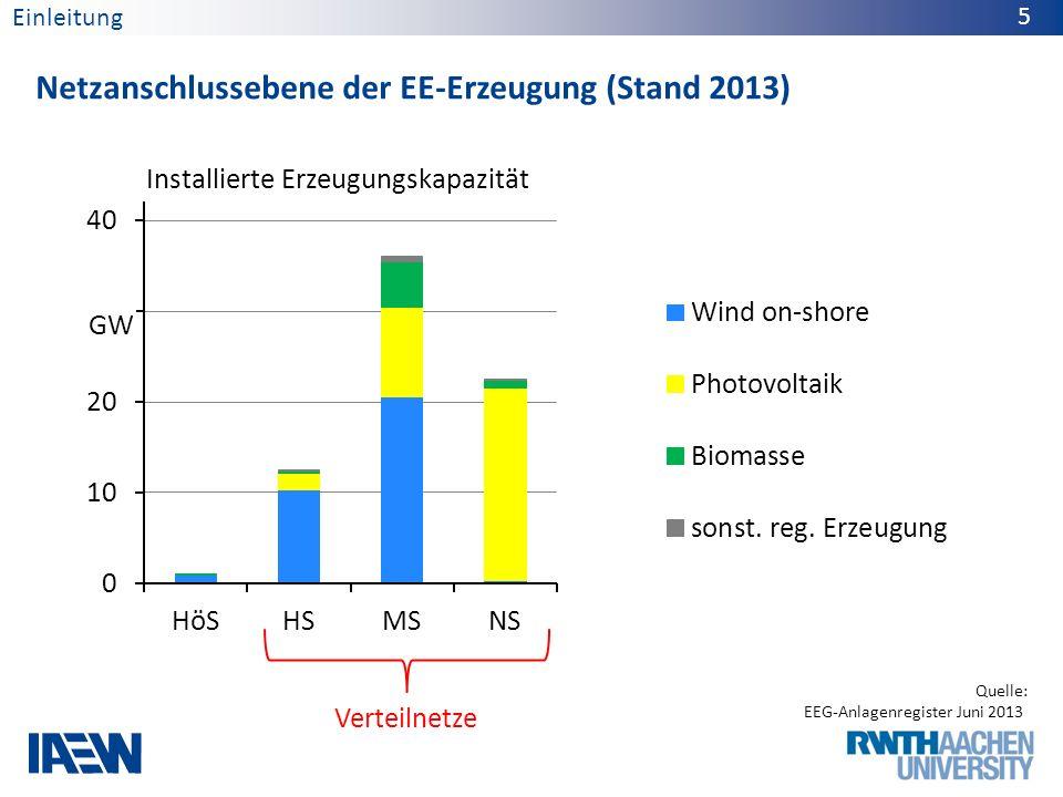 Netzanschlussebene der EE-Erzeugung (Stand 2013)