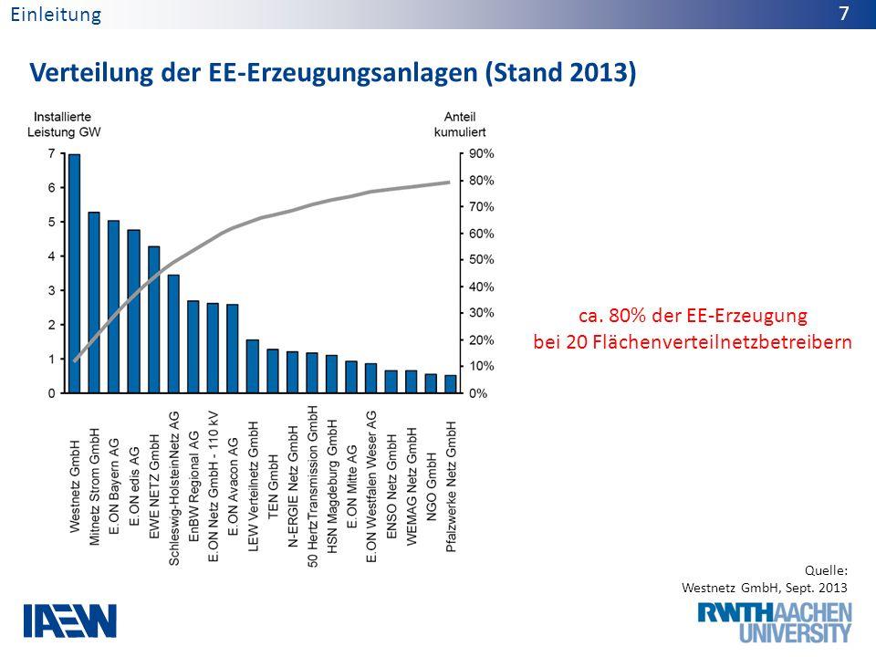 Verteilung der EE-Erzeugungsanlagen (Stand 2013)
