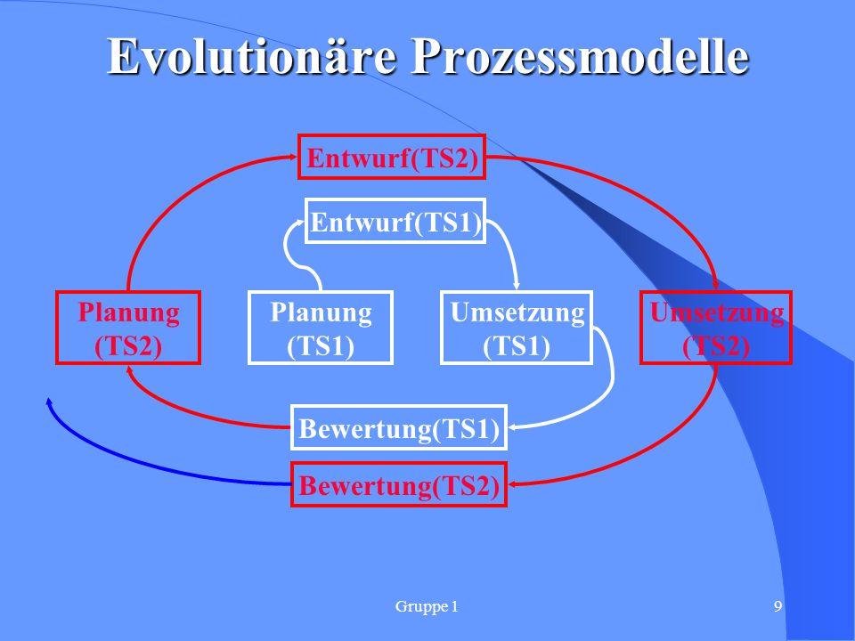 Evolutionäre Prozessmodelle