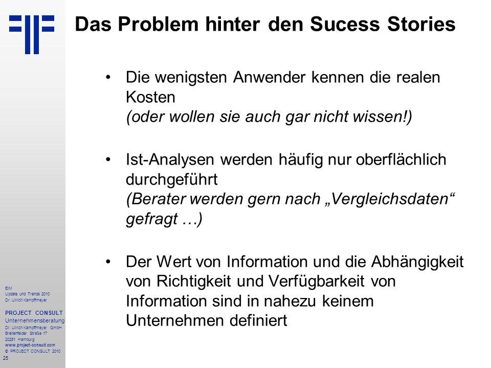 Das Problem hinter den Sucess Stories