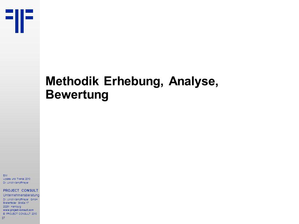 Methodik Erhebung, Analyse, Bewertung