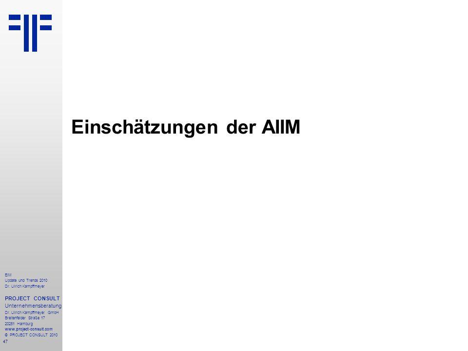 Einschätzungen der AIIM