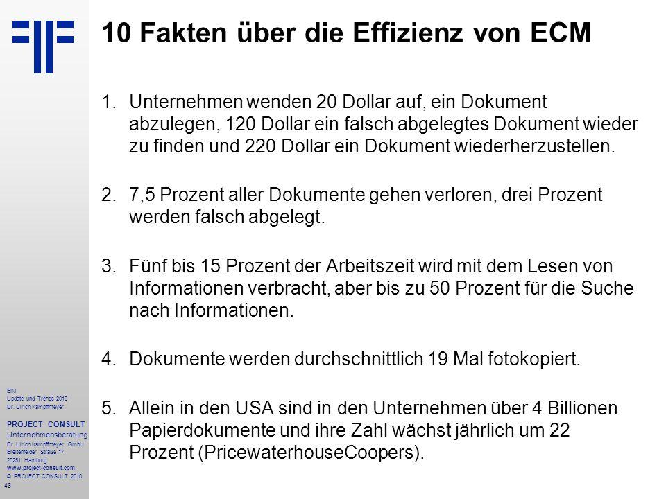 10 Fakten über die Effizienz von ECM