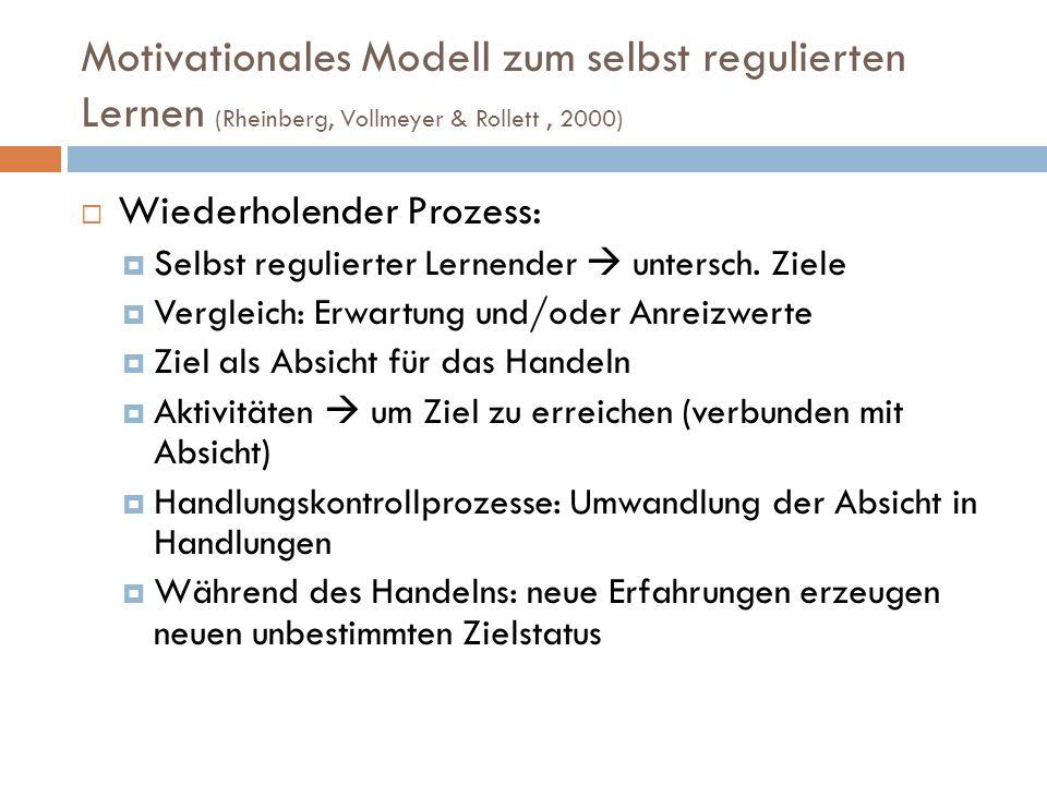 Motivationales Modell zum selbst regulierten Lernen (Rheinberg, Vollmeyer & Rollett , 2000)