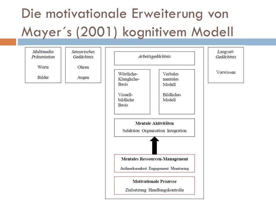 Die motivationale Erweiterung von Mayer´s (2001) kognitivem Modell