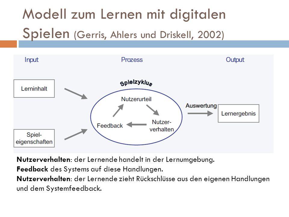 Modell zum Lernen mit digitalen Spielen (Gerris, Ahlers und Driskell, 2002)