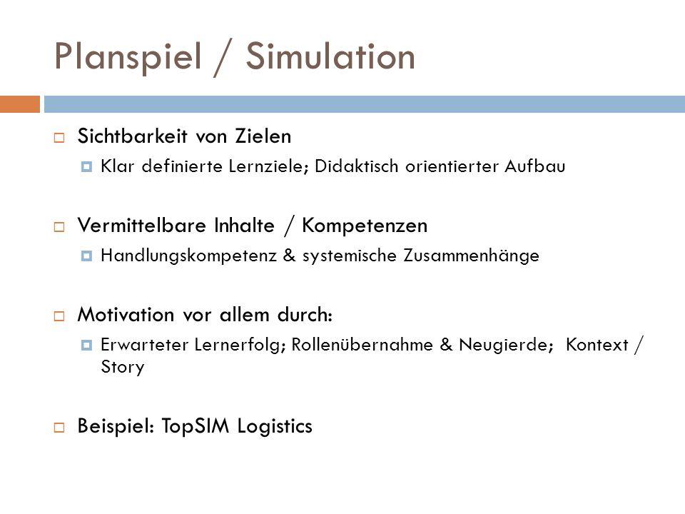 Planspiel / Simulation