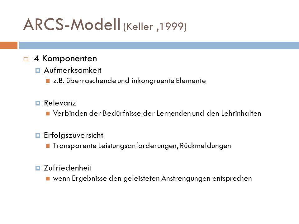 ARCS-Modell (Keller ,1999) 4 Komponenten Aufmerksamkeit Relevanz