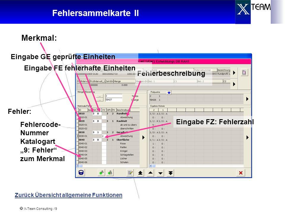 Fehlersammelkarte II Merkmal: Eingabe GE geprüfte Einheiten