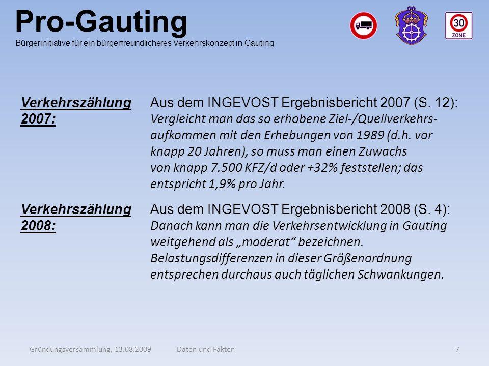Pro-Gauting Verkehrszählung 2007: