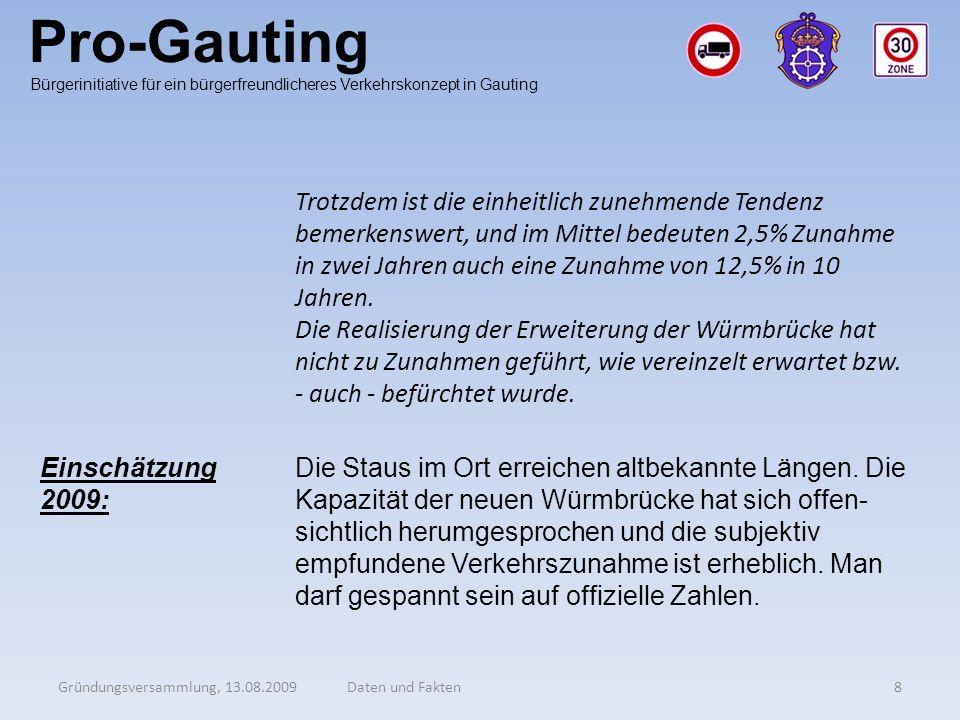 Pro-Gauting Bürgerinitiative für ein bürgerfreundlicheres Verkehrskonzept in Gauting.