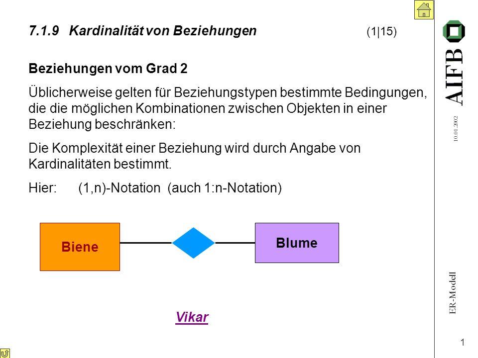 7.1.9 Kardinalität von Beziehungen (1 15)