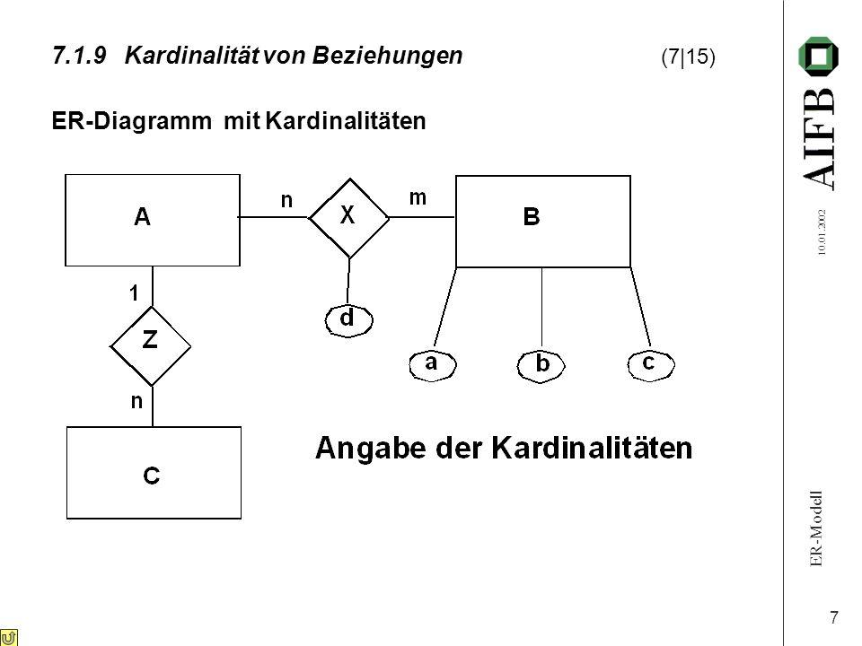 7.1.9 Kardinalität von Beziehungen (7 15)