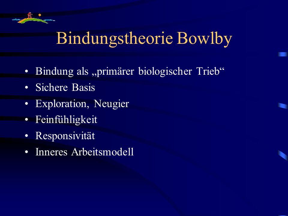 Bindungstheorie Bowlby