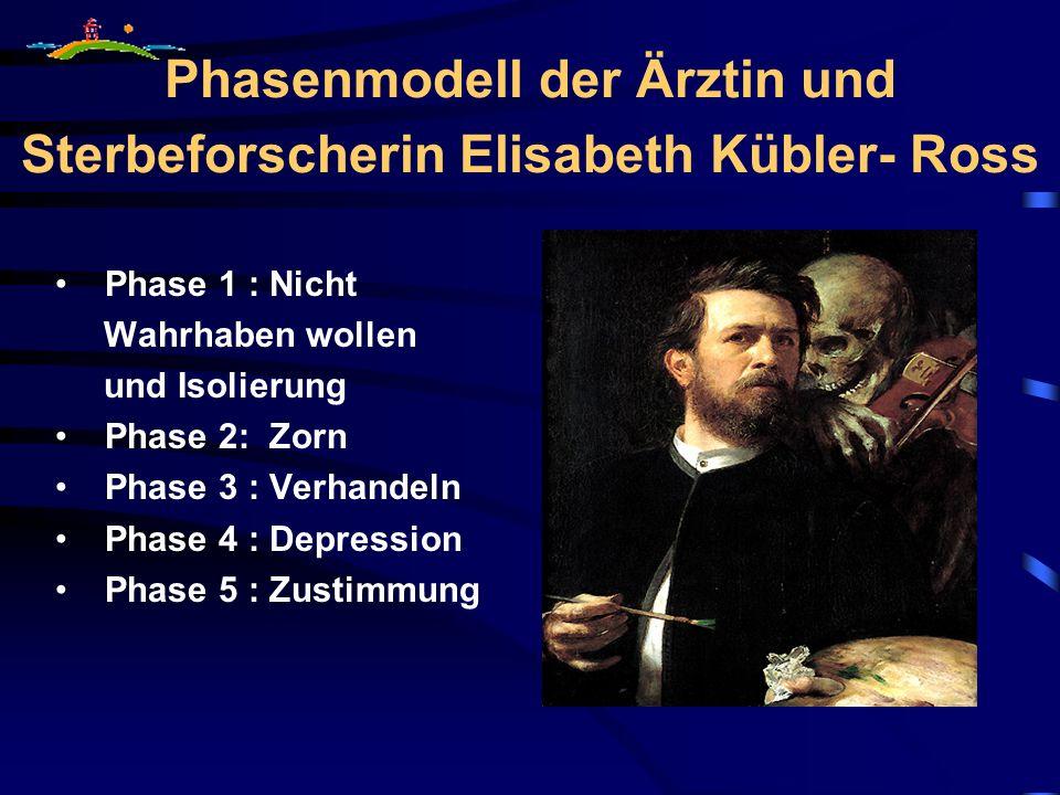 Phasenmodell der Ärztin und Sterbeforscherin Elisabeth Kübler- Ross