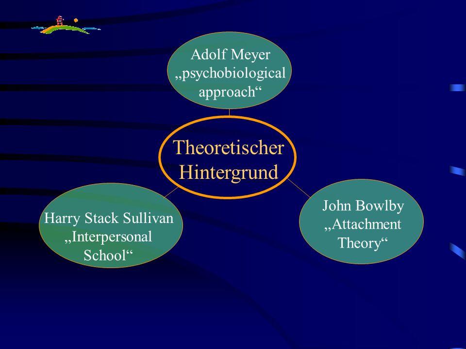 """Theoretischer Hintergrund Adolf Meyer """"psychobiological approach"""