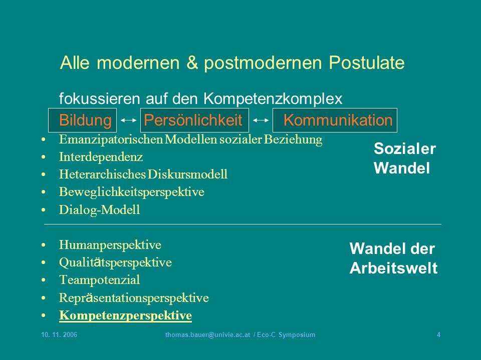 Alle modernen & postmodernen Postulate