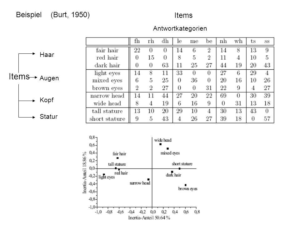 Items Beispiel (Burt, 1950) Items Antwortkategorien Haar Augen Kopf