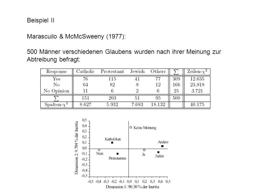 Beispiel II Marascuilo & McMcSweeny (1977): 500 Männer verschiedenen Glaubens wurden nach ihrer Meinung zur.