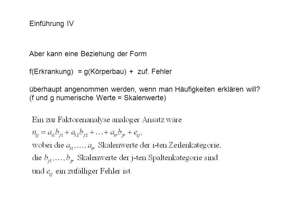 Einführung IV Aber kann eine Beziehung der Form. f(Erkrankung) = g(Körperbau) + zuf. Fehler.