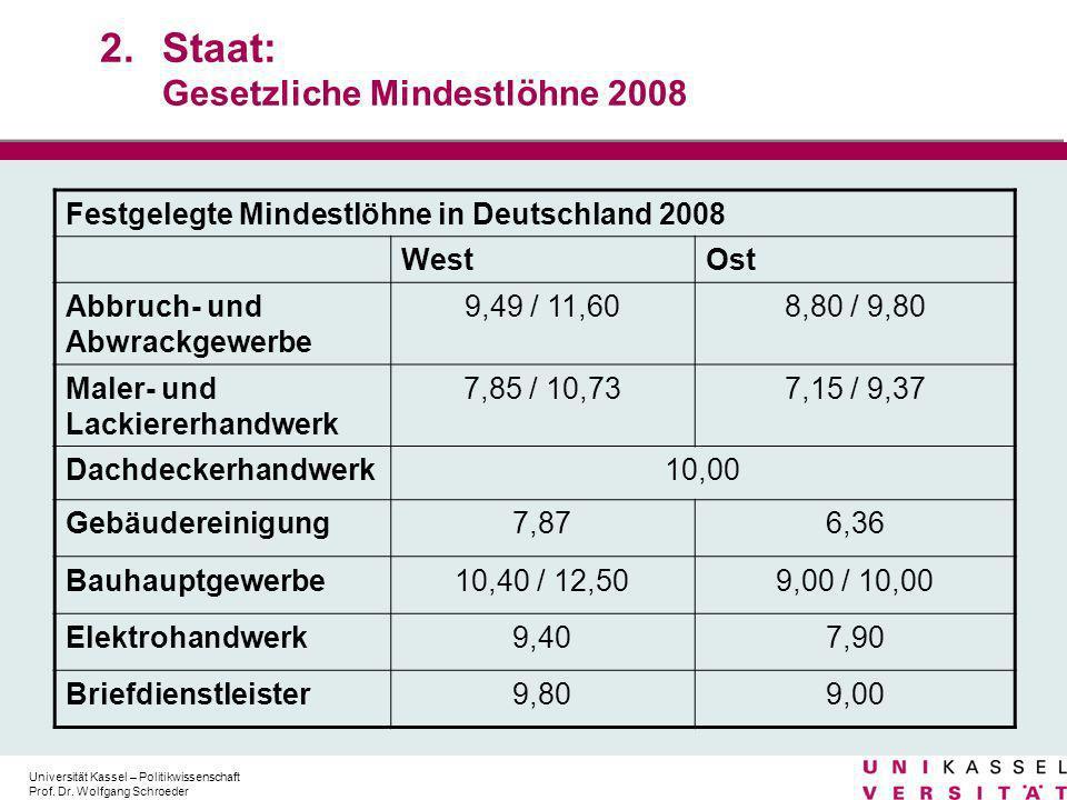 Staat: Gesetzliche Mindestlöhne 2008