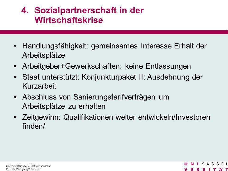 Sozialpartnerschaft in der Wirtschaftskrise
