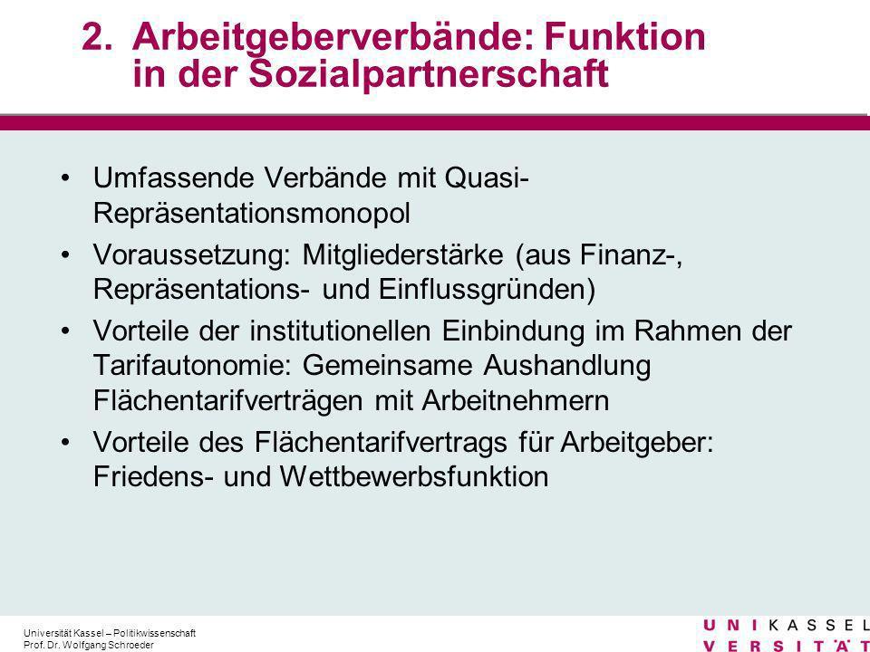 Arbeitgeberverbände: Funktion in der Sozialpartnerschaft