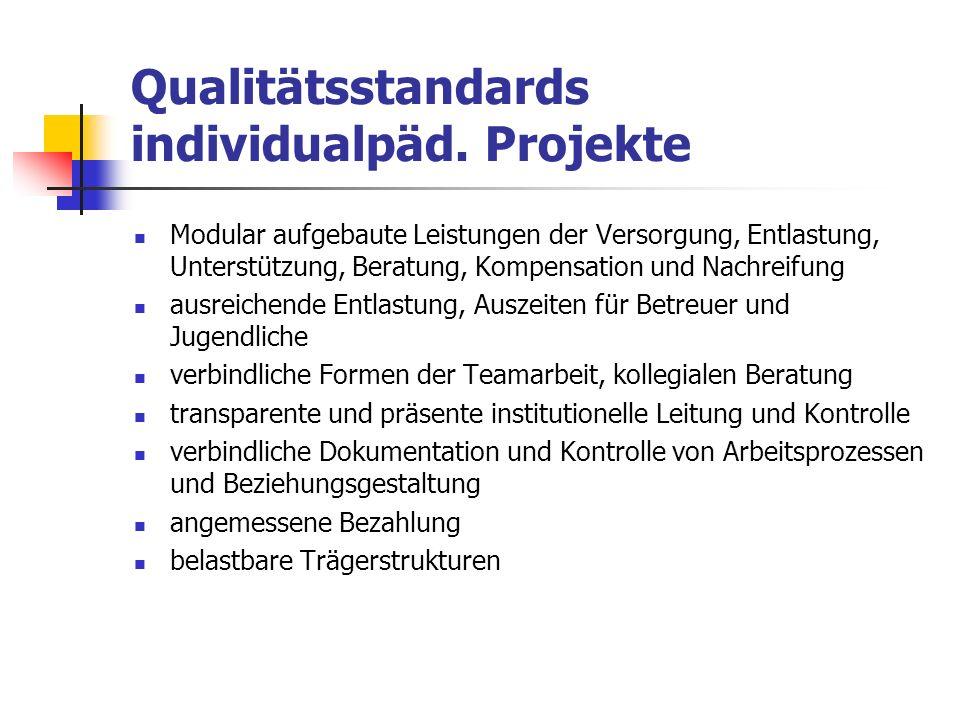 Qualitätsstandards individualpäd. Projekte