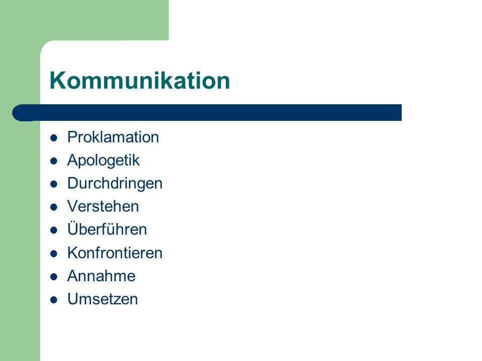 Kommunikation Proklamation Apologetik Durchdringen Verstehen