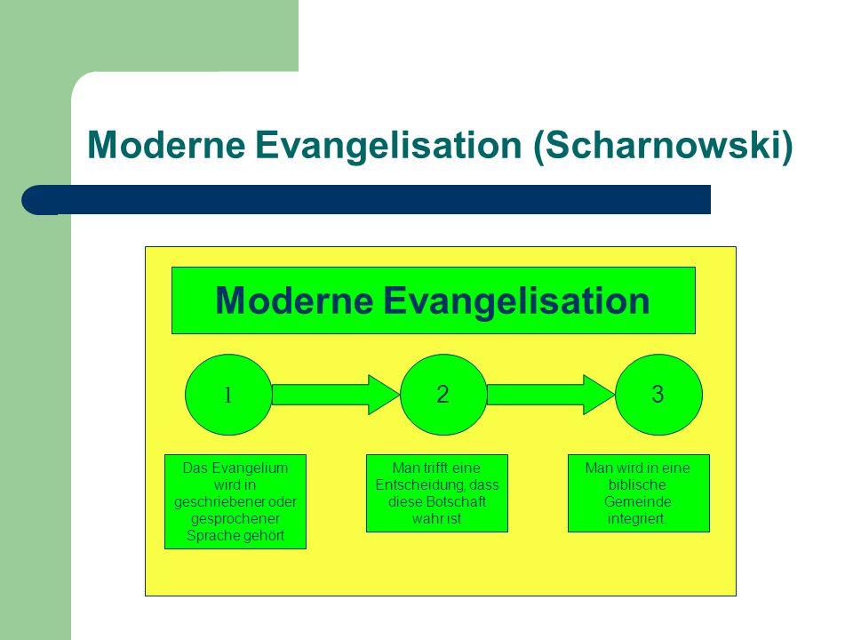 Moderne Evangelisation (Scharnowski)