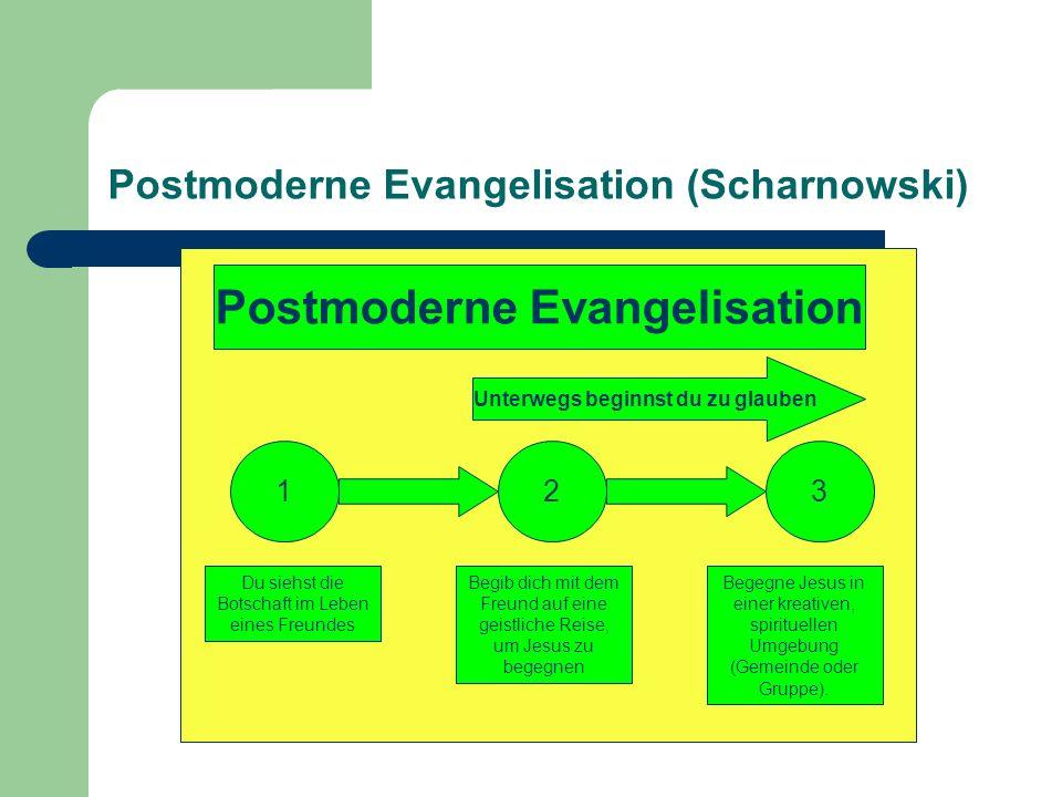 Postmoderne Evangelisation (Scharnowski)