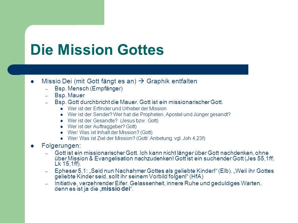 Die Mission Gottes Missio Dei (mit Gott fängt es an)  Graphik entfalten. Bsp. Mensch (Empfänger) Bsp. Mauer.