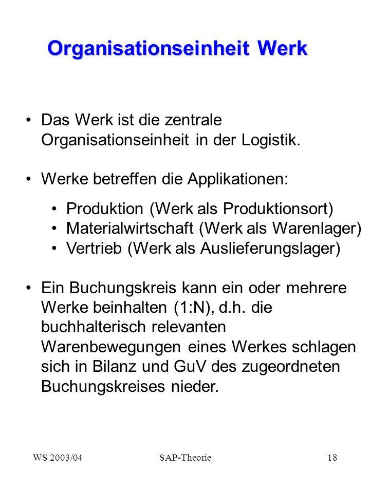 Organisationseinheit Werk