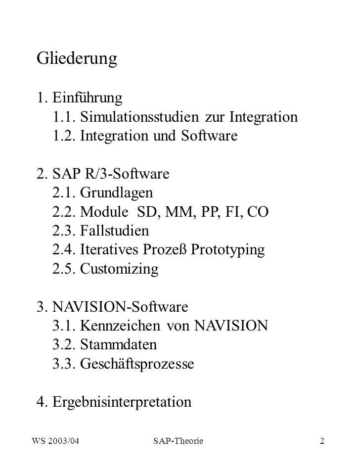 Gliederung 1. Einführung 1.1. Simulationsstudien zur Integration