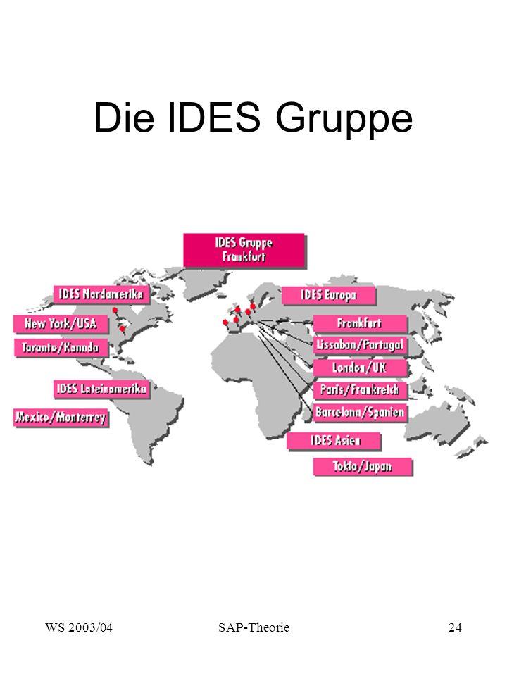 Die IDES Gruppe WS 2003/04 SAP-Theorie